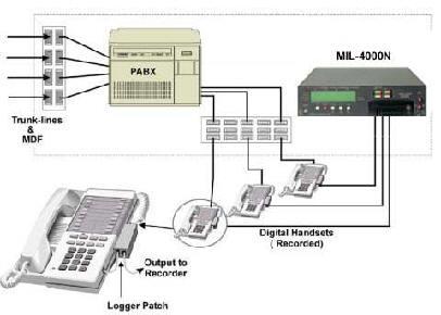 pbx wiring tutorial pbx image wiring diagram pbx wiring more information on pbx wiring tutorial