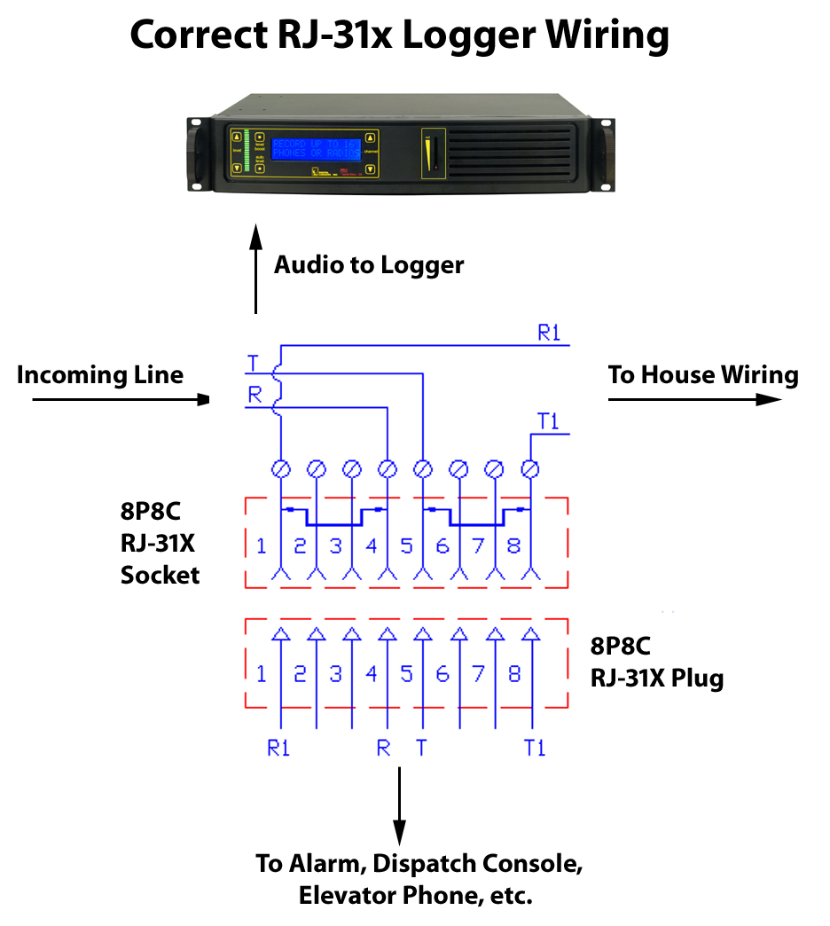 All you need to know about phone lines and logging.  Wire Phone Wiring Diagram on